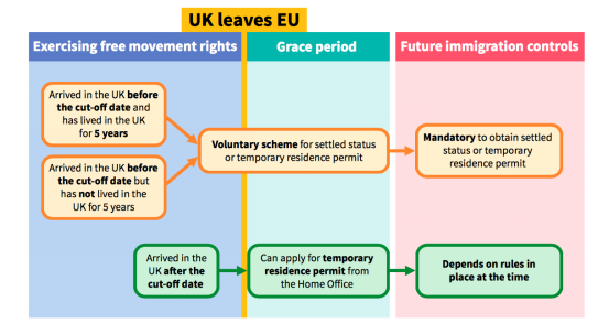 MW413 : The UK Government's Proposal on EU Citizens' Rights