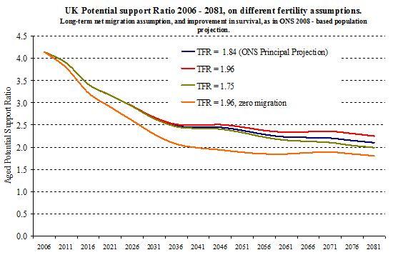 BP1.24 Graph 2